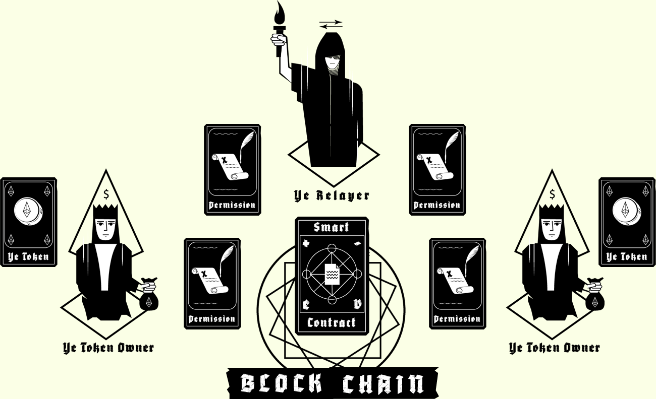 Block chain tarot cards